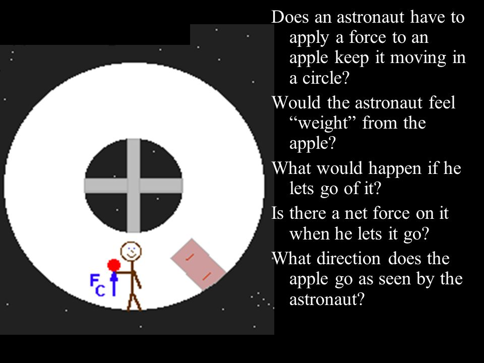 Does an astronaut have to apply a force to an apple keep it moving in a circle