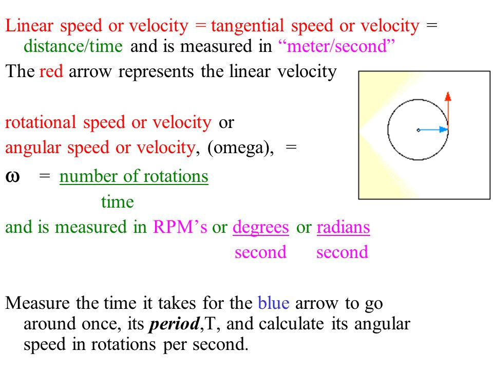 Linear speed or velocity = tangential speed or velocity = distance/time and is measured in meter/second