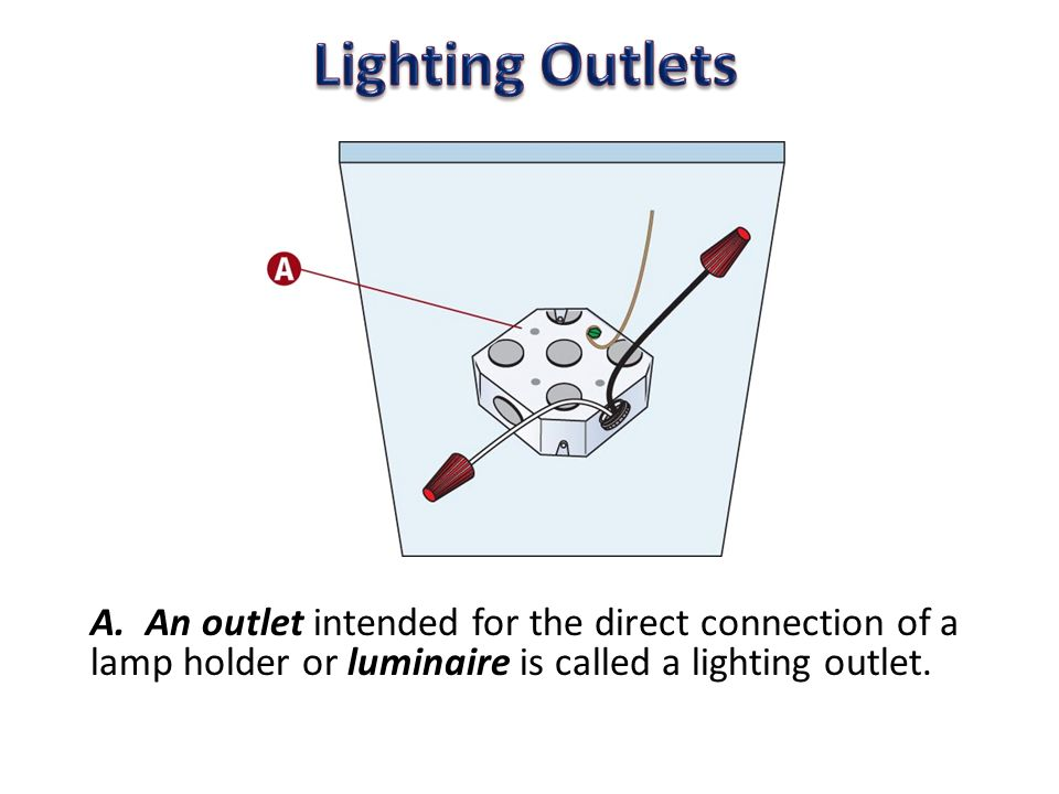 Electrical Code Definitions Understanding Code - ppt video