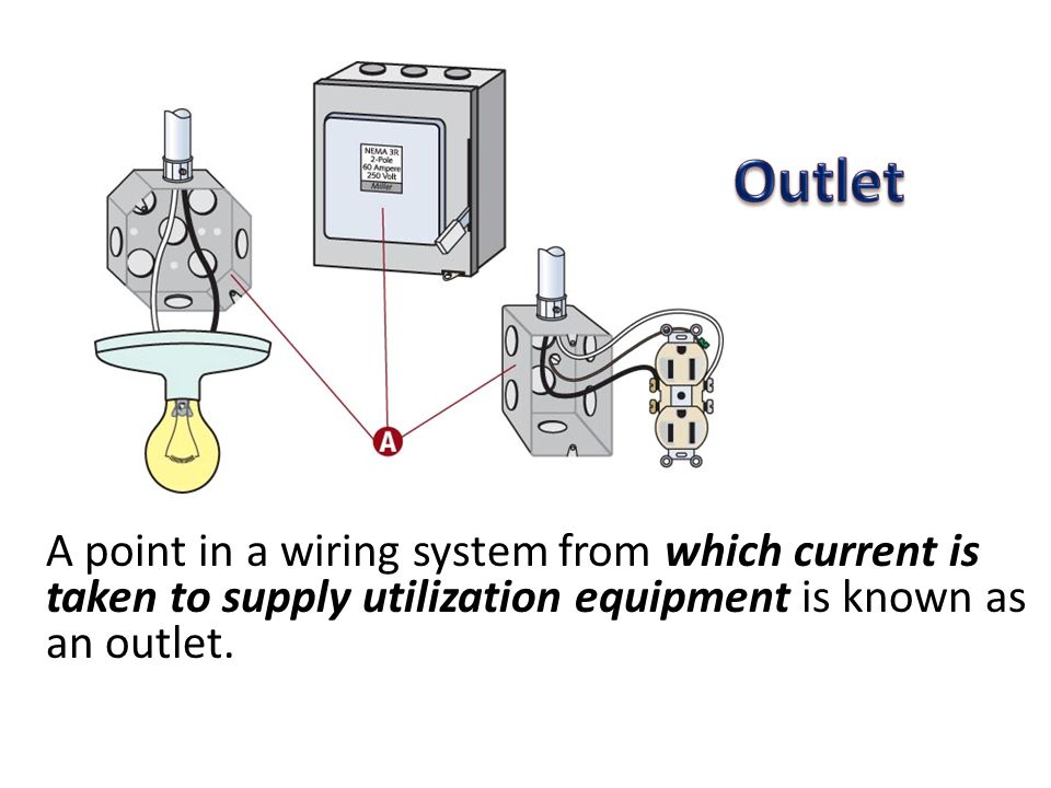 Peachy Electrical Code Definitions Understanding Code Ppt Video Online Wiring Cloud Hisonuggs Outletorg