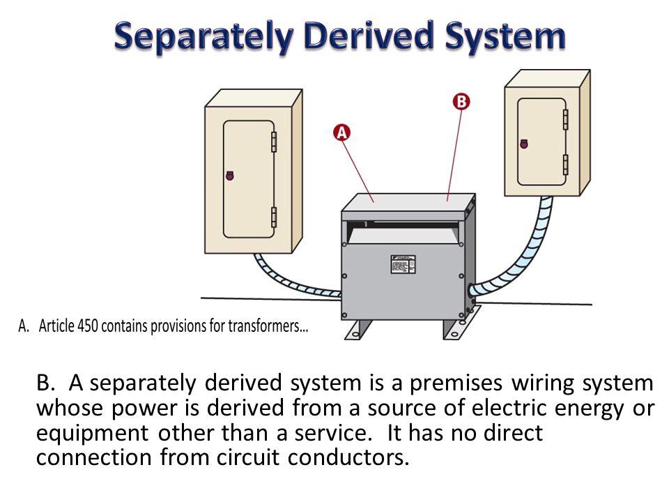 electrical code definitions understanding code ppt video online rh slideplayer com Wiring Rack Network Premise Com