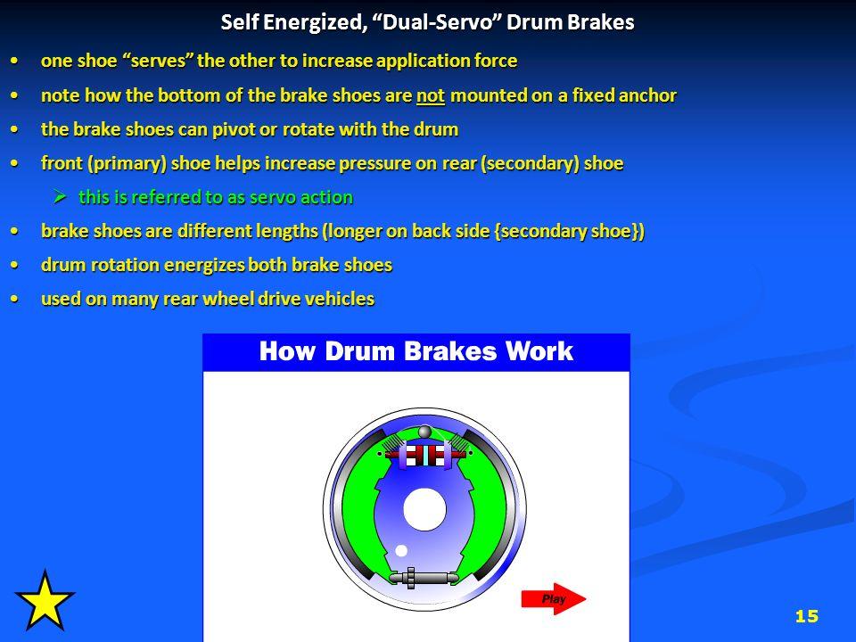 Braking System Operation - ppt video online download