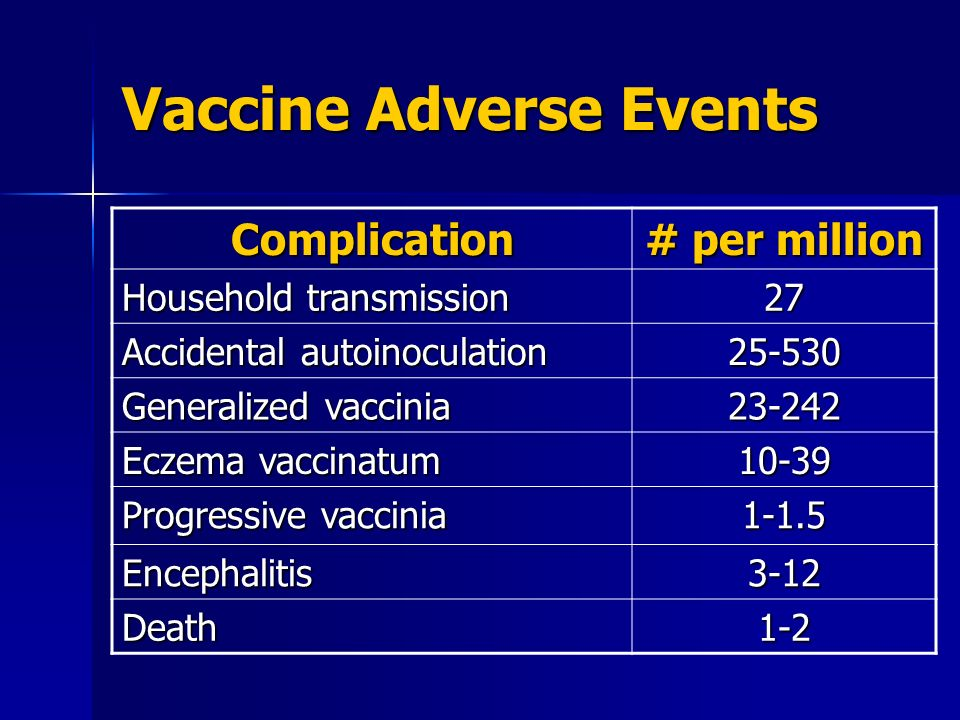 Vaccine Adverse Events