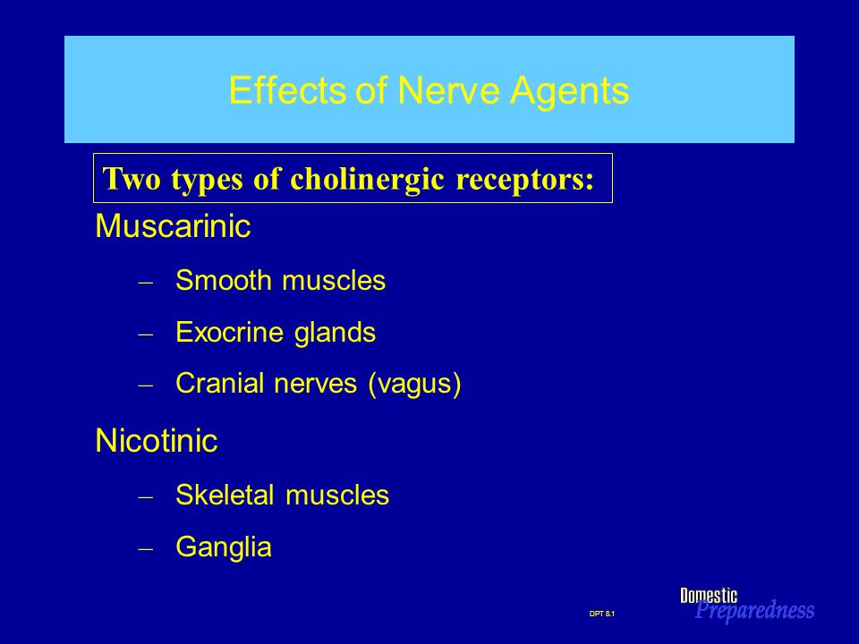 Effects of Nerve Agents