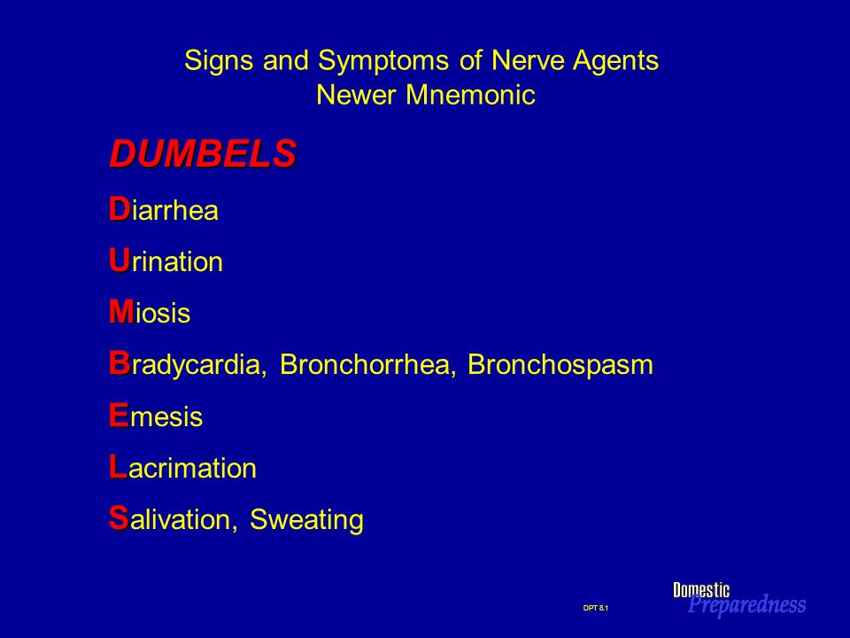 Signs and Symptoms of Nerve Agents Newer Mnemonic