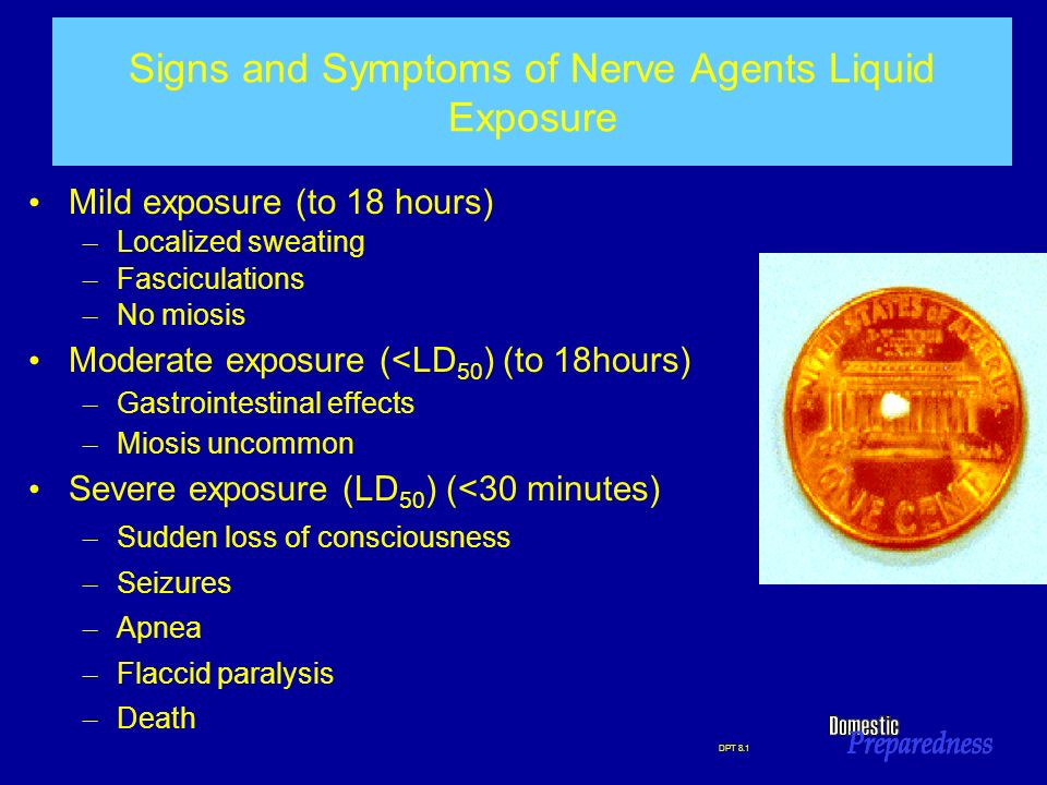 Signs and Symptoms of Nerve Agents Liquid Exposure