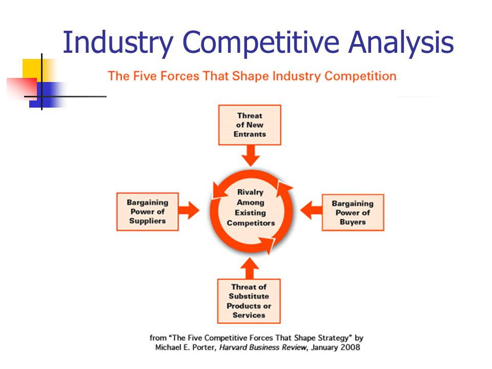 inustry competitor analysis casino hotel Hotel casino industry andrew keith, robert hatter, chandler kirby, jordan dowiak agenda ● industry overview ● key competitors ● pricing strategies ● raw data analysis ● outlook and recommendations why the hotel casino industry ● as upper classmen, we are all 21.
