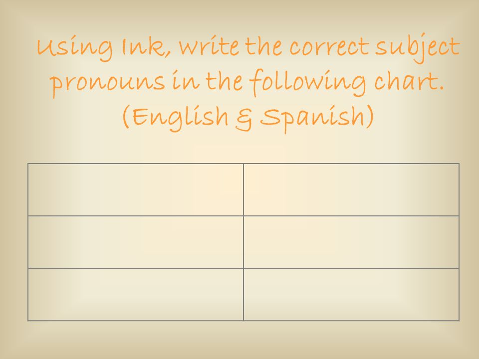 Using Ink, write the correct subject pronouns in the following chart
