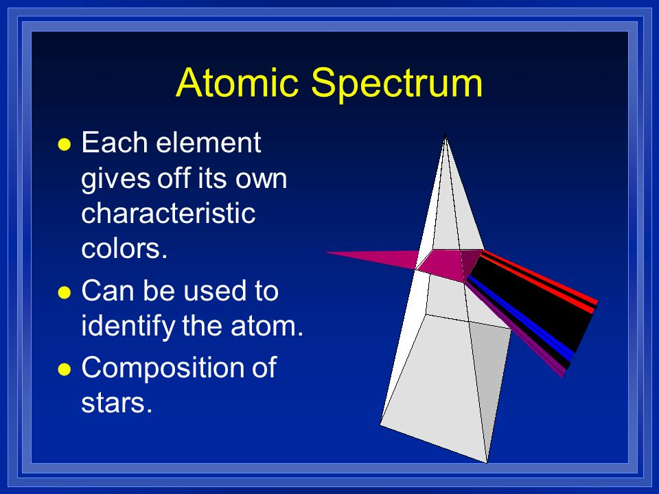 Atomic Spectrum Each element gives off its own characteristic colors.