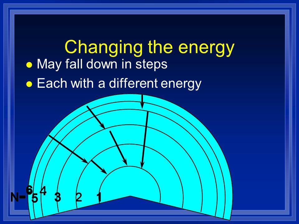 Changing the energy May fall down in steps