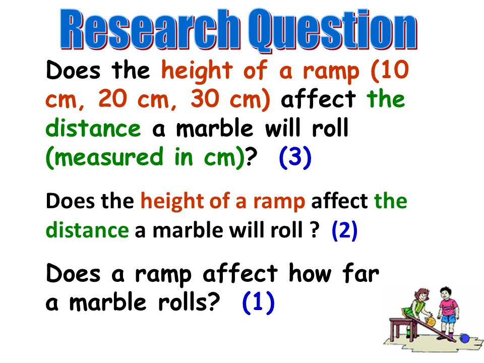 Research Question Does the height of a ramp (10 cm, 20 cm, 30 cm) affect the distance a marble will roll (measured in cm) (3)
