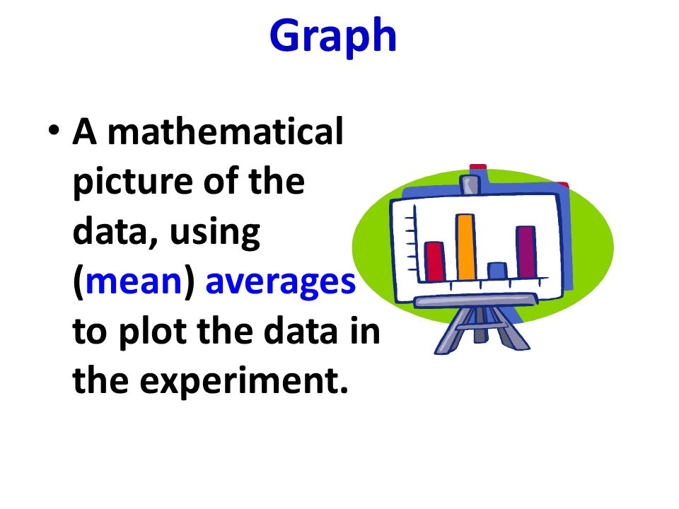 Graph A mathematical picture of the data, using (mean) averages to plot the data in the experiment.