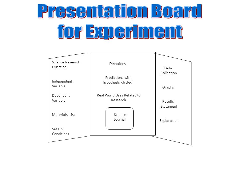 Presentation Board for Experiment Science Research Directions Question