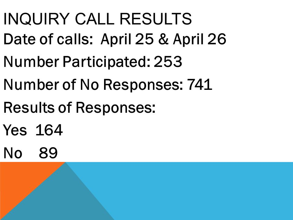 Inquiry Call Results Date of calls: April 25 & April 26 Number Participated: 253 Number of No Responses: 741 Results of Responses: Yes 164 No 89