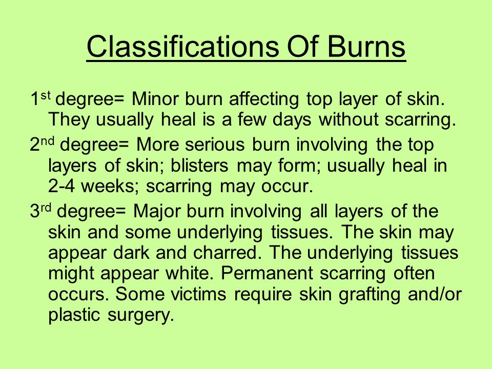 Classifications Of Burns