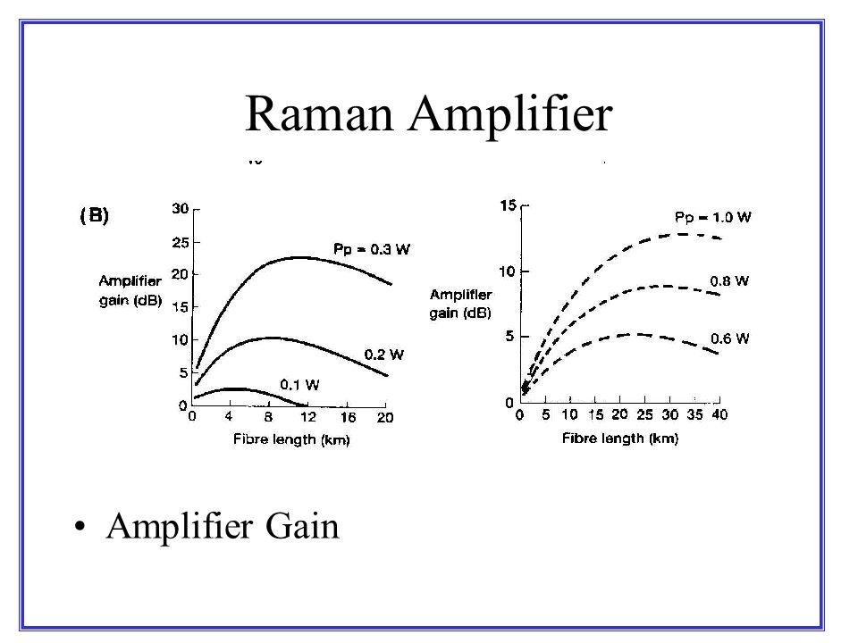 on raman amplifier schematic diagram