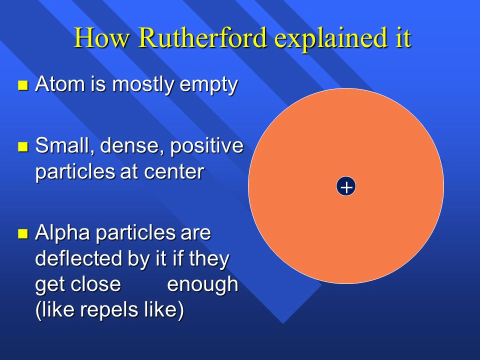 How Rutherford explained it