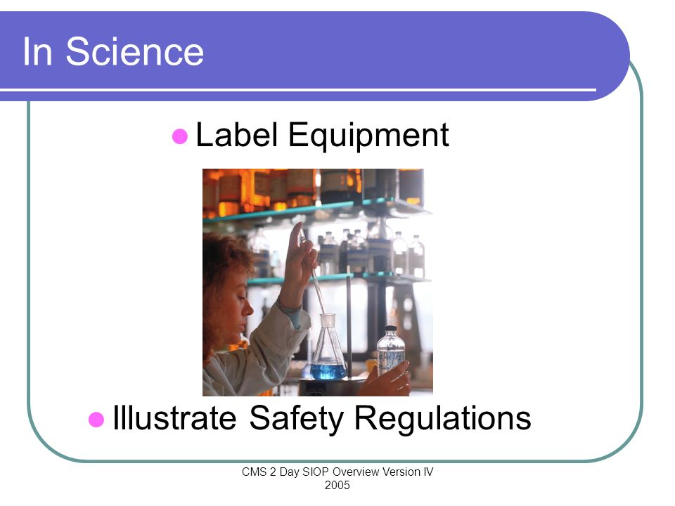 In Science Label Equipment Illustrate Safety Regulations