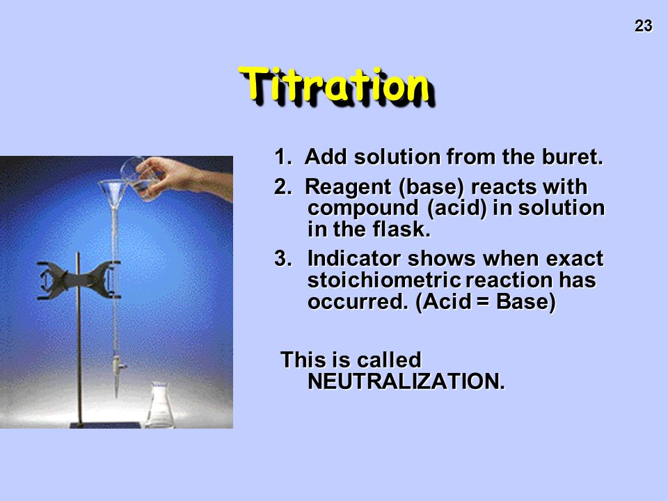 Titration 1. Add solution from the buret.