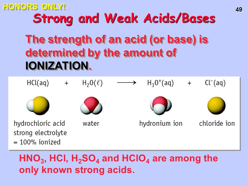 Strong and Weak Acids/Bases