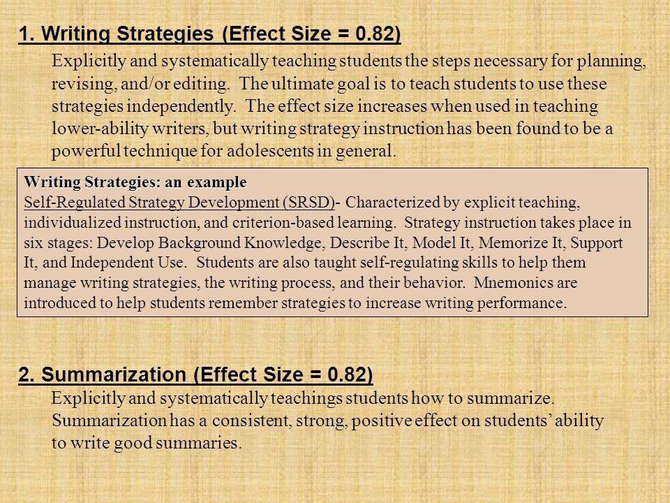 1. Writing Strategies (Effect Size = 0.82)