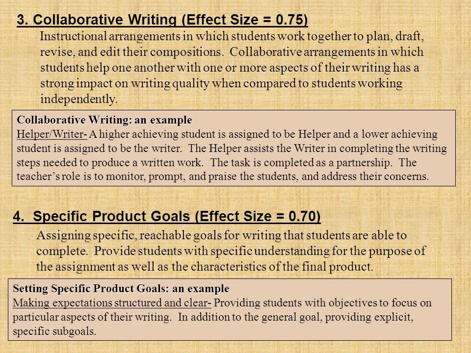 3. Collaborative Writing (Effect Size = 0.75)