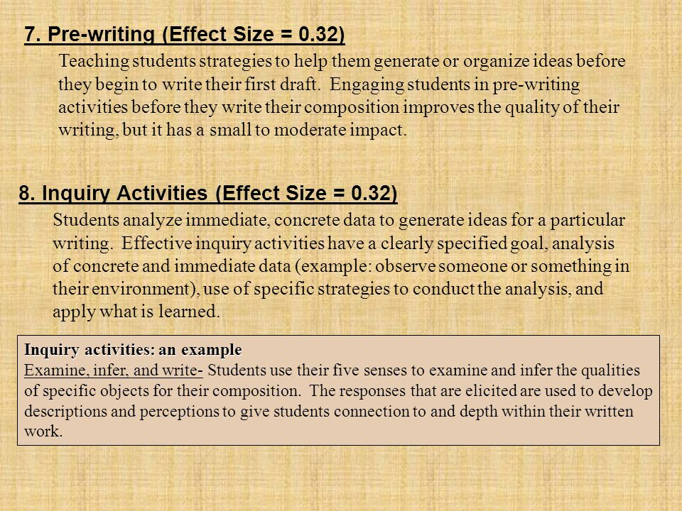 7. Pre-writing (Effect Size = 0.32)