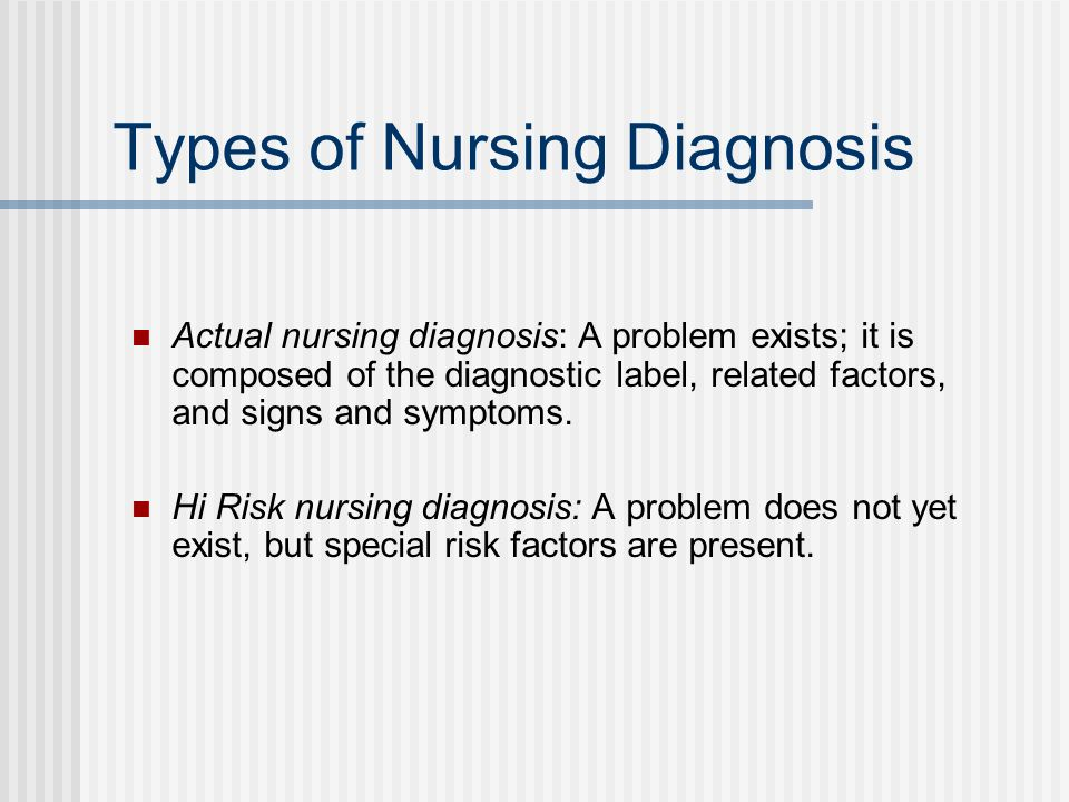 Types of Nursing Diagnosis