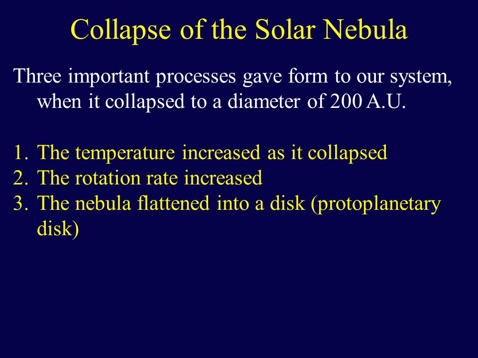 Collapse of the Solar Nebula