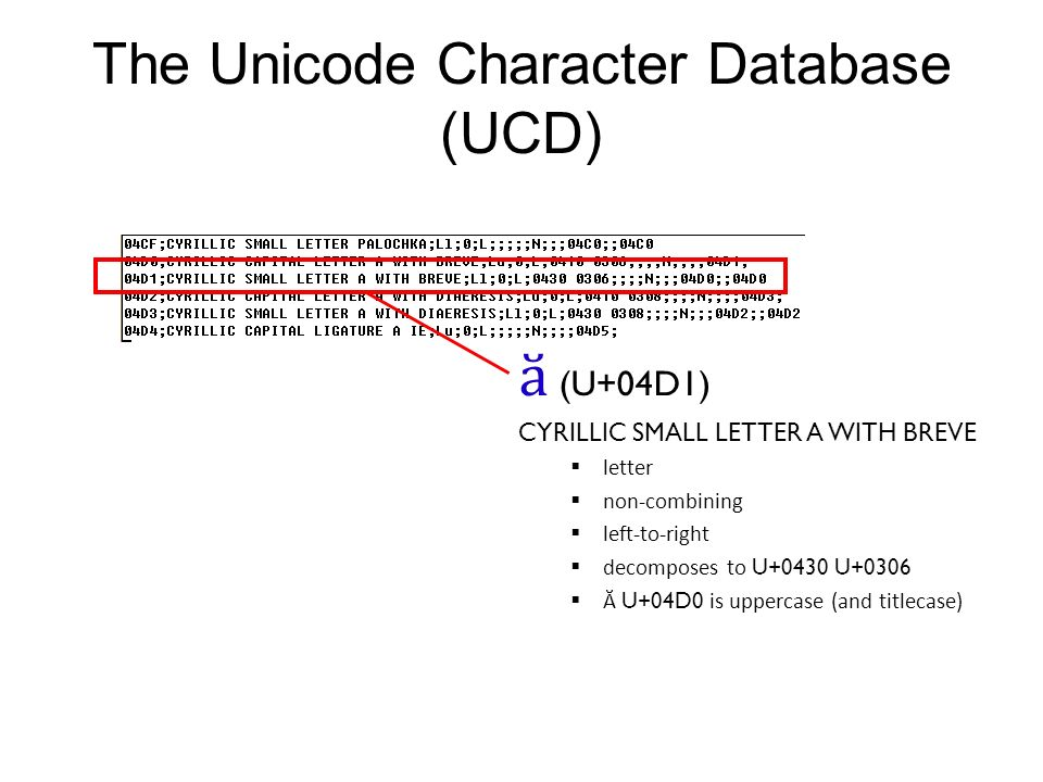 An Introduction Part I: Unicode and Character Encodings - ppt download