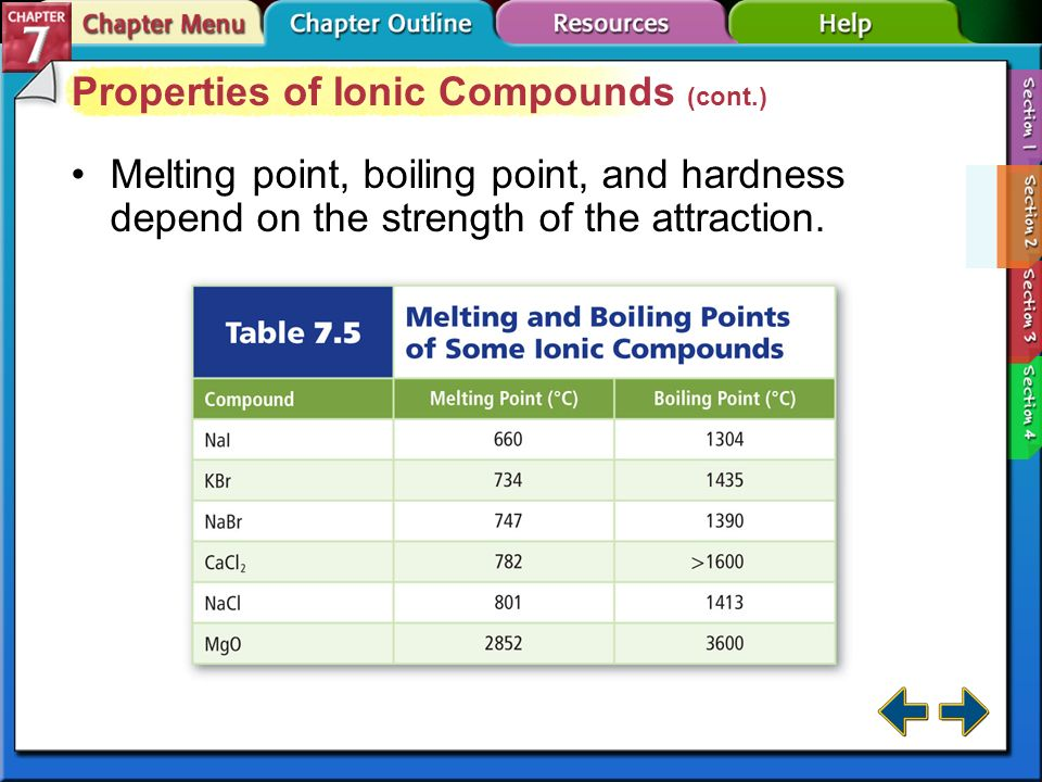 Properties of Ionic Compounds (cont.)