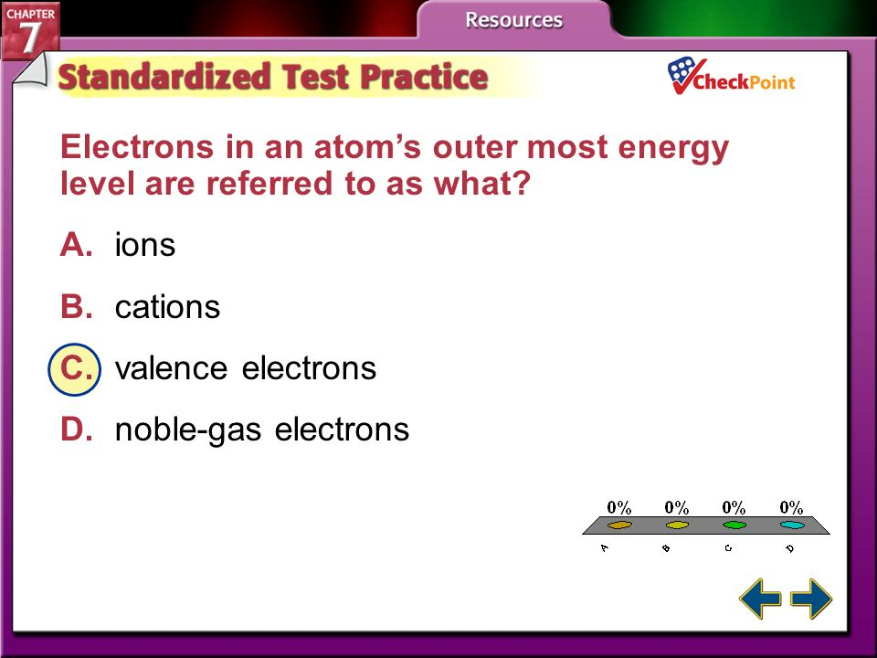 Electrons in an atom's outer most energy level are referred to as what