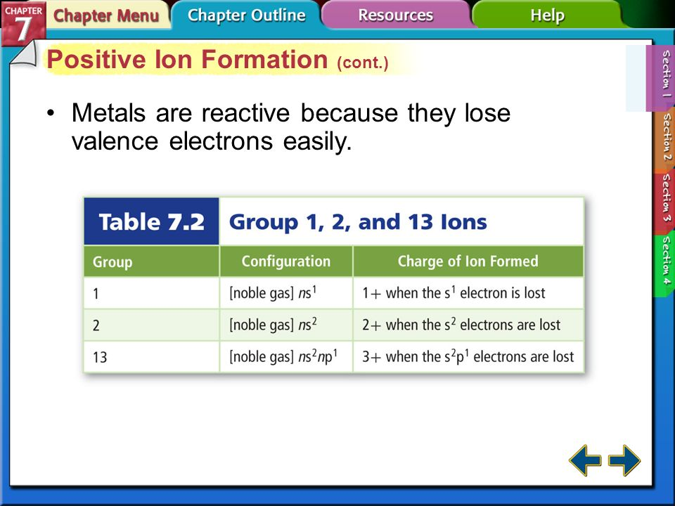 Positive Ion Formation (cont.)
