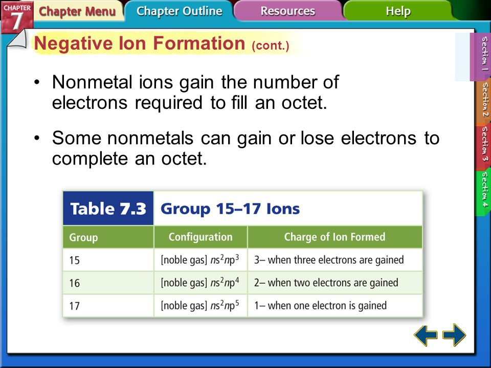 Negative Ion Formation (cont.)