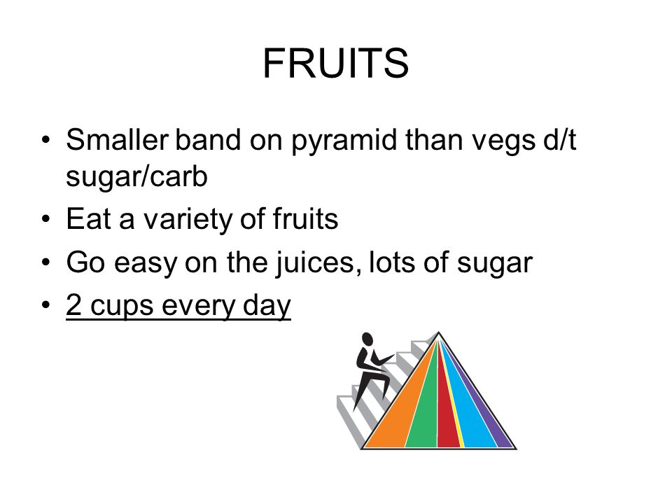 FRUITS Smaller band on pyramid than vegs d/t sugar/carb