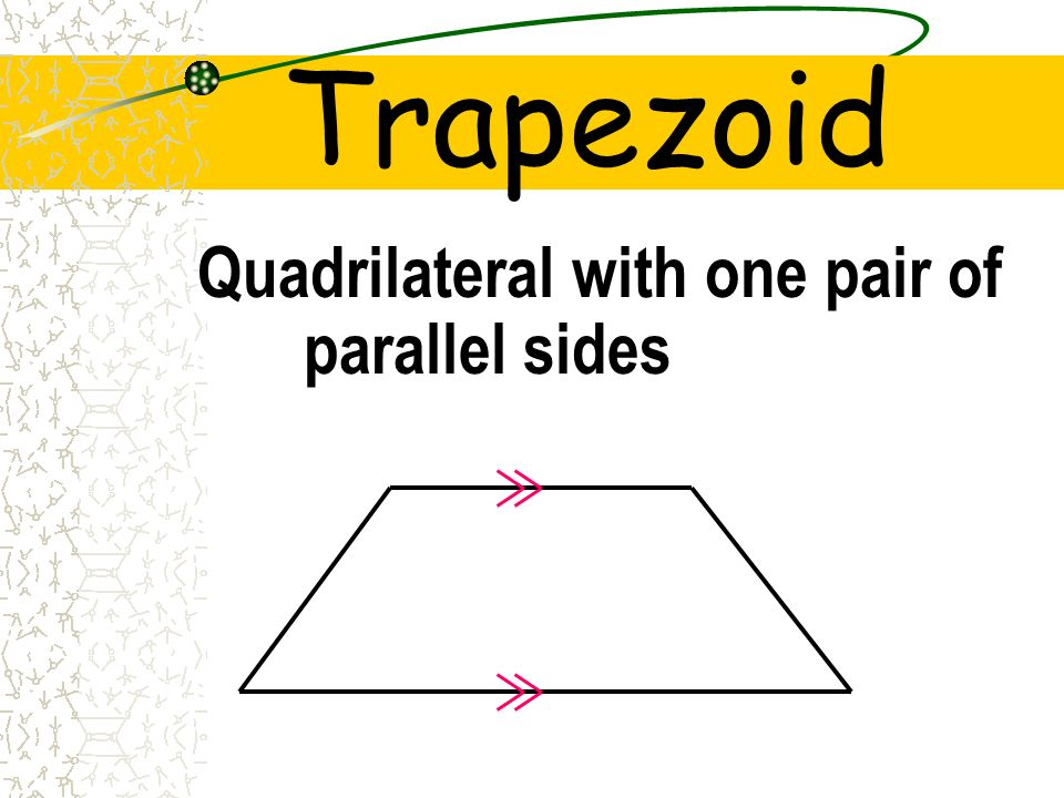 Trapezoid Quadrilateral with one pair of parallel sides