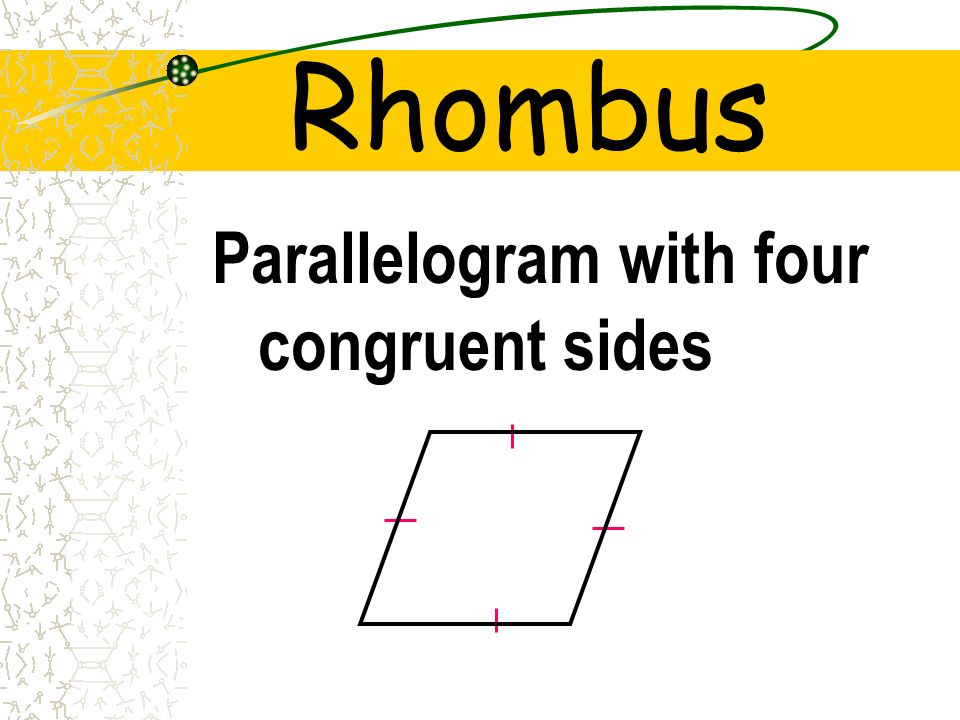 Rhombus Parallelogram with four congruent sides
