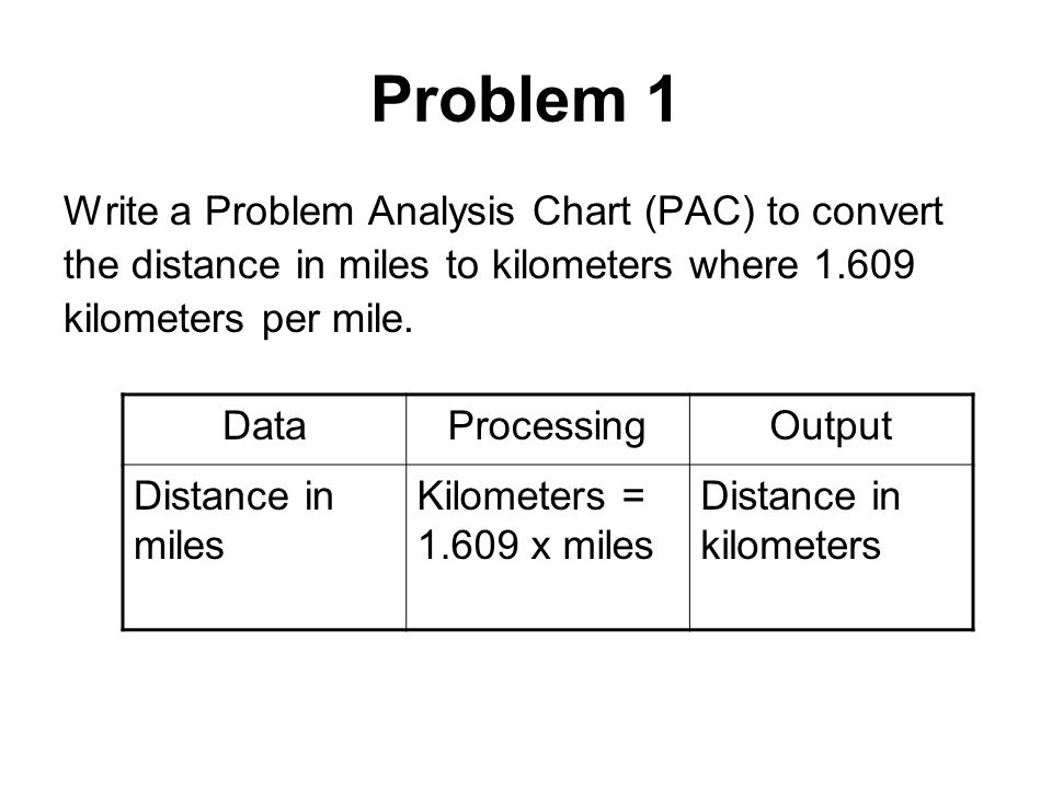 Miles To Kilometers Conversion Chart Pdf Rebellions