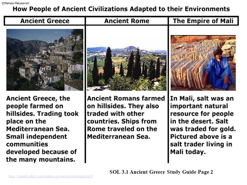 similarities between greece and rome economy Romans vs greeks while ancient greece and ancient rome are often confused for one another, there are many differences between the two both countries are mediterranean yet have social class differences, different mythology and valued life differently ancient greece thrived in the 5th century bc, while rome did not thrive for hundreds of years later.