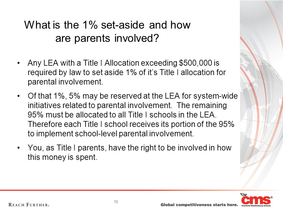 What is the 1% set-aside and how are parents involved