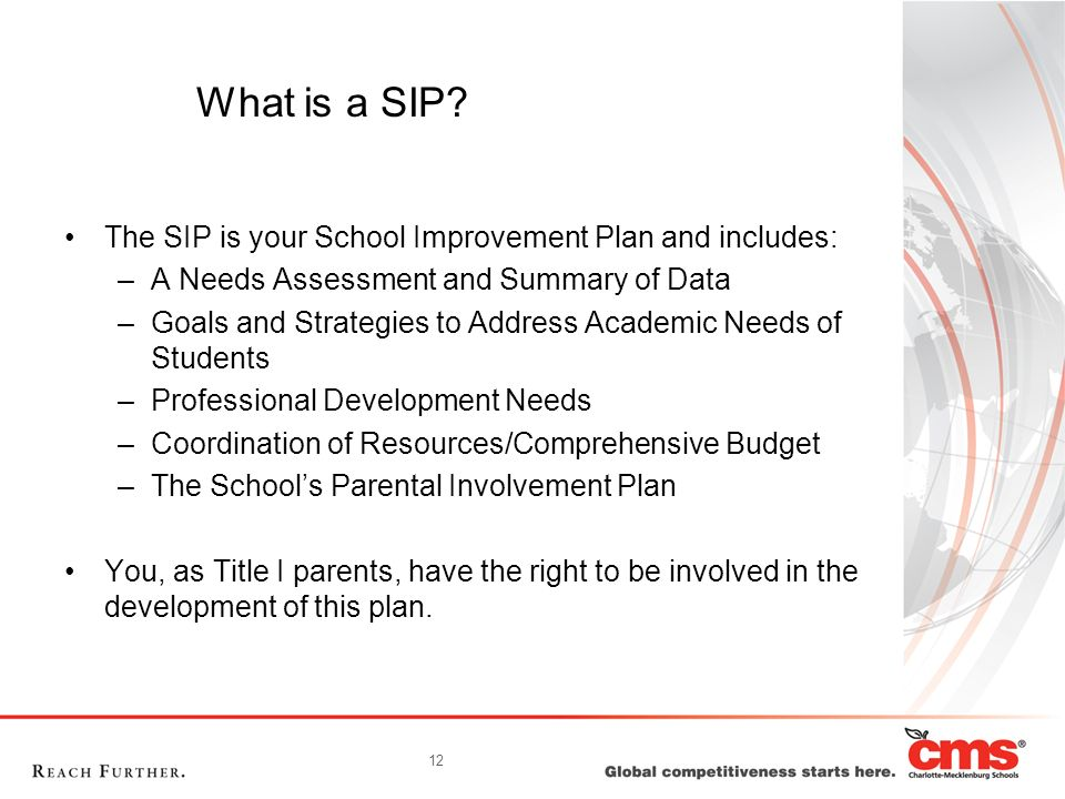 What is a SIP The SIP is your School Improvement Plan and includes: