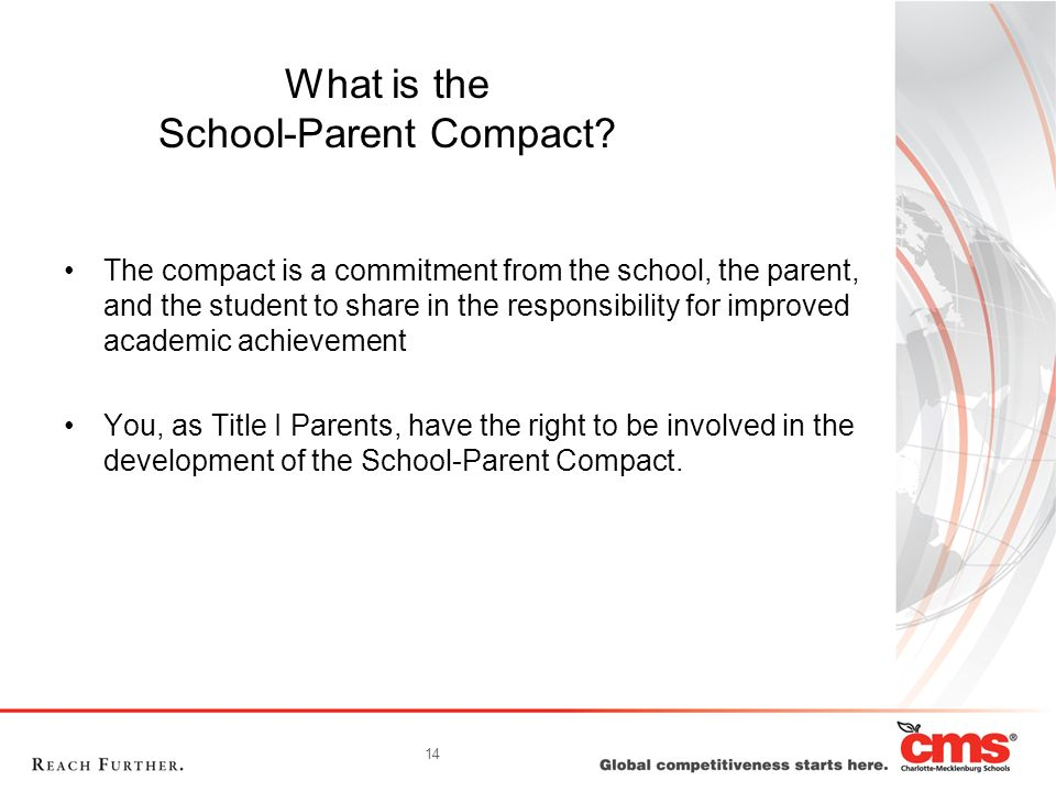 What is the School-Parent Compact
