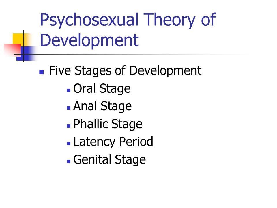 anal theory