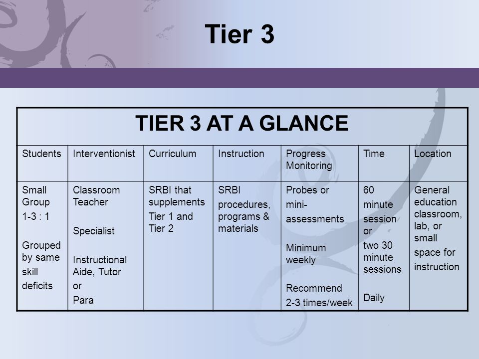 Tier 3 TIER 3 AT A GLANCE Students Interventionist Curriculum