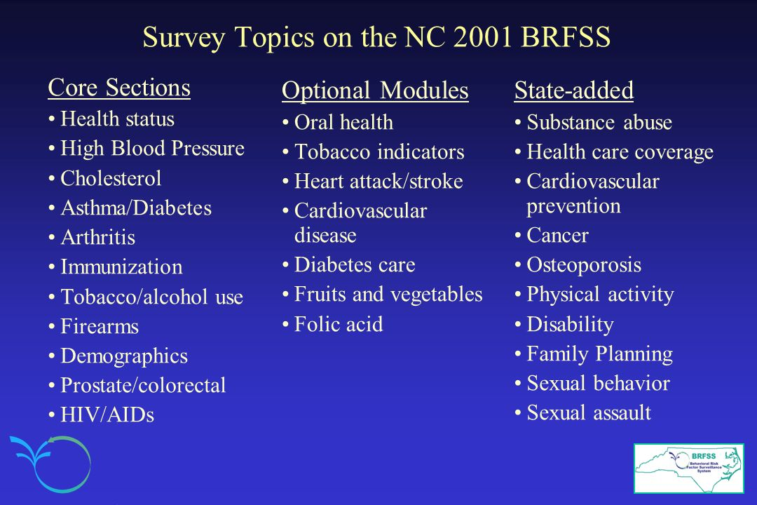 Survey Topics on the NC 2001 BRFSS