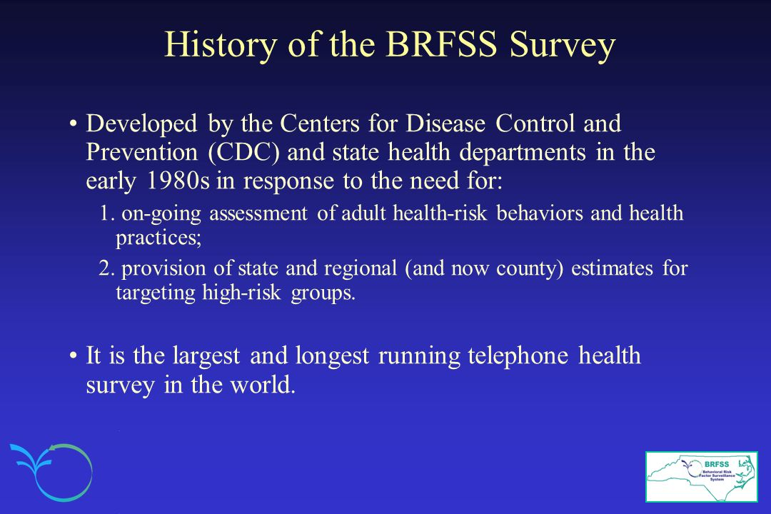 History of the BRFSS Survey
