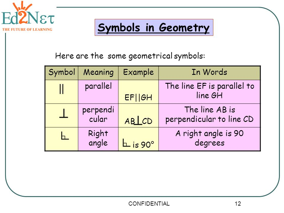 Geometry Grade 4 Confidential Ppt Download