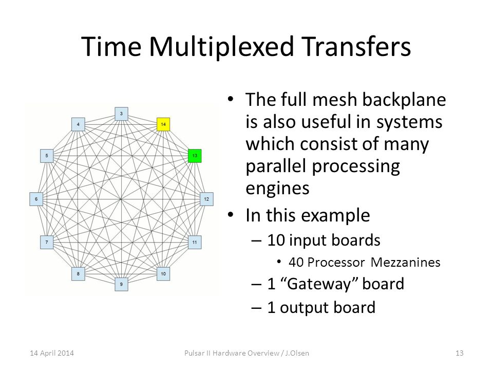 Time Multiplexed Transfers