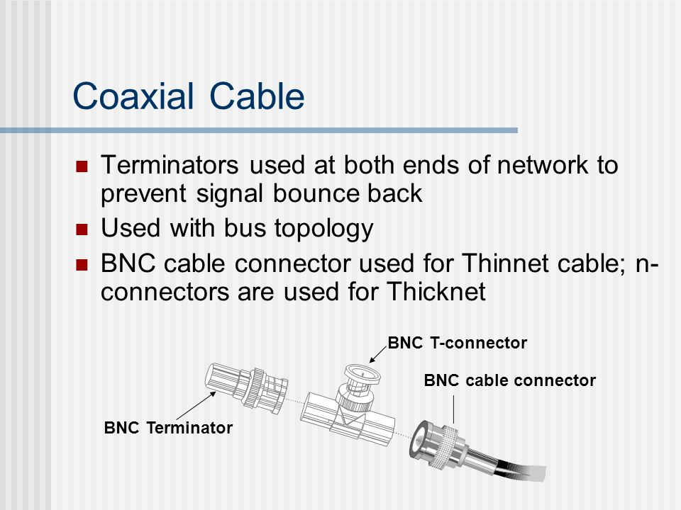 Coaxial Cable Terminators used at both ends of network to prevent signal bounce back. Used with bus topology.
