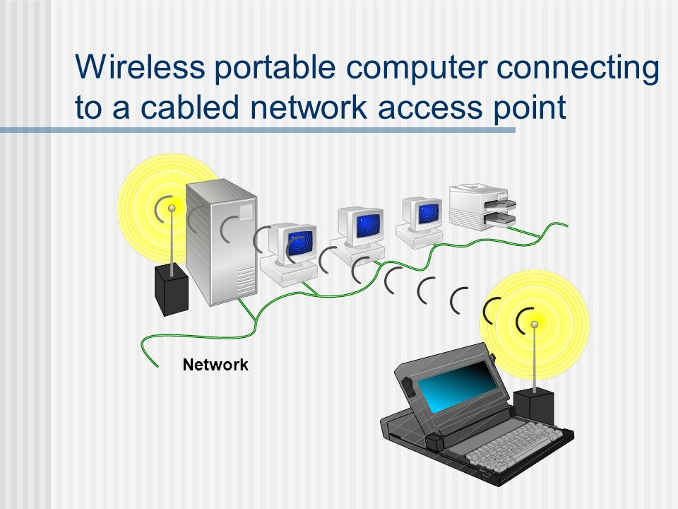 Wireless portable computer connecting to a cabled network access point